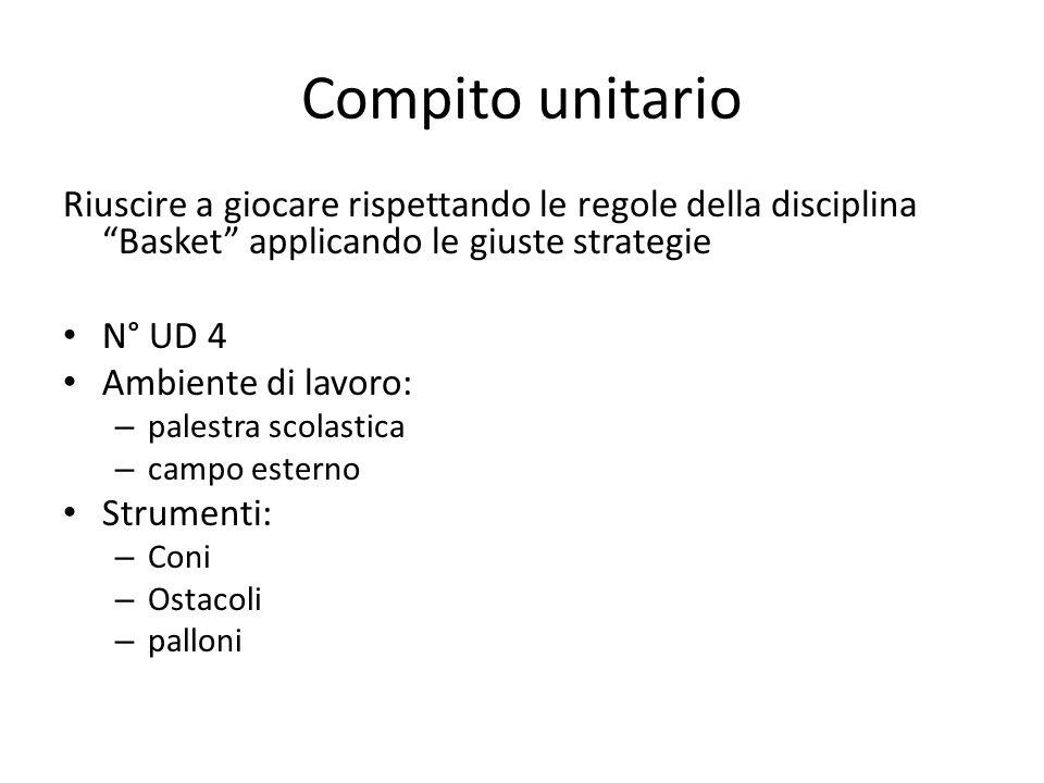 Compito unitario Riuscire a giocare rispettando le regole della disciplina Basket applicando le giuste strategie.