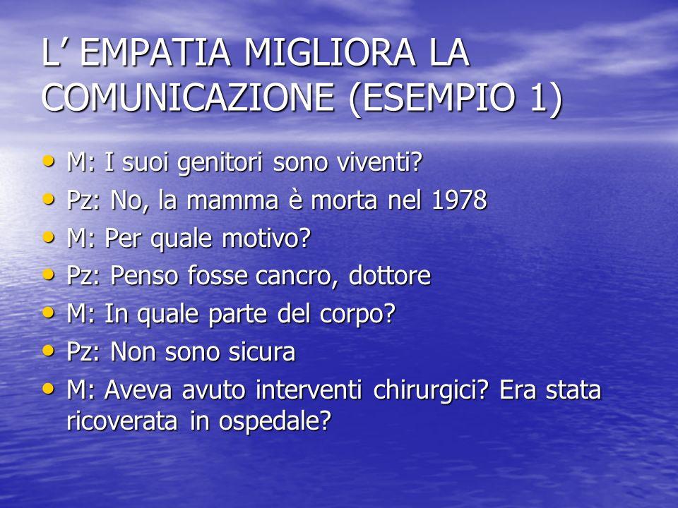 L' EMPATIA MIGLIORA LA COMUNICAZIONE (ESEMPIO 1)