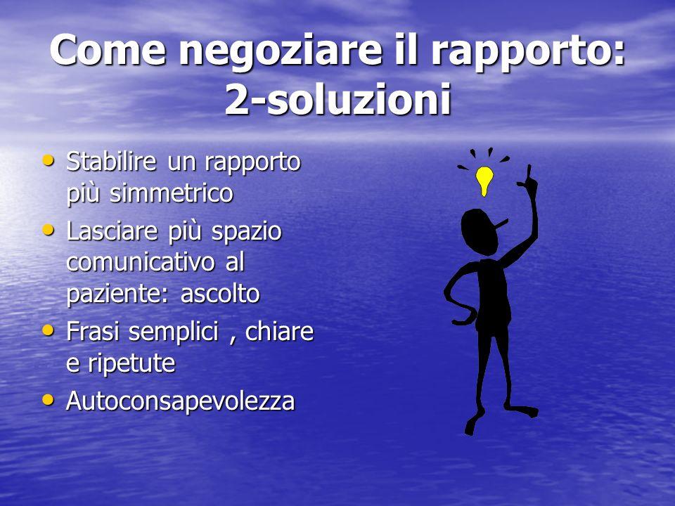 Come negoziare il rapporto: 2-soluzioni