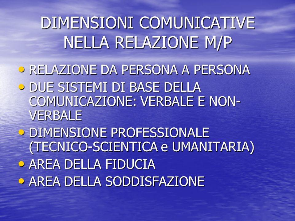 DIMENSIONI COMUNICATIVE NELLA RELAZIONE M/P