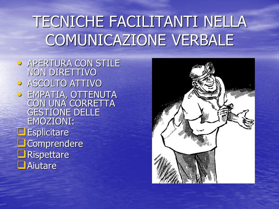 TECNICHE FACILITANTI NELLA COMUNICAZIONE VERBALE
