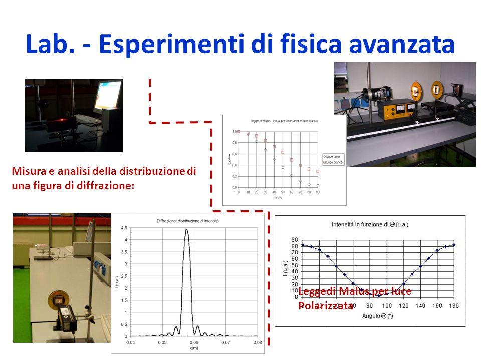 Lab. - Esperimenti di fisica avanzata