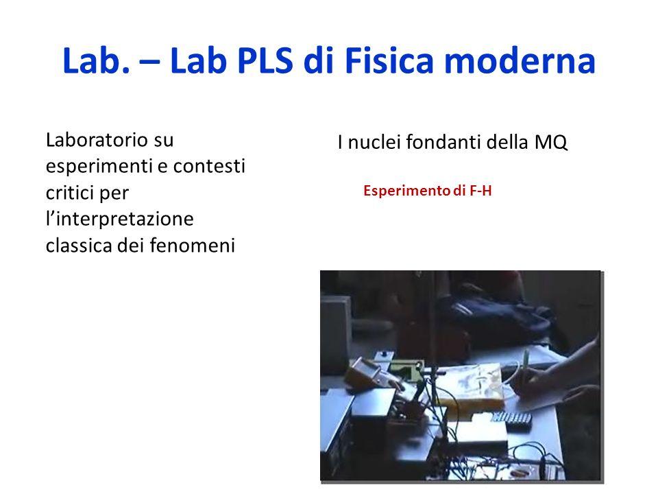 Lab. – Lab PLS di Fisica moderna