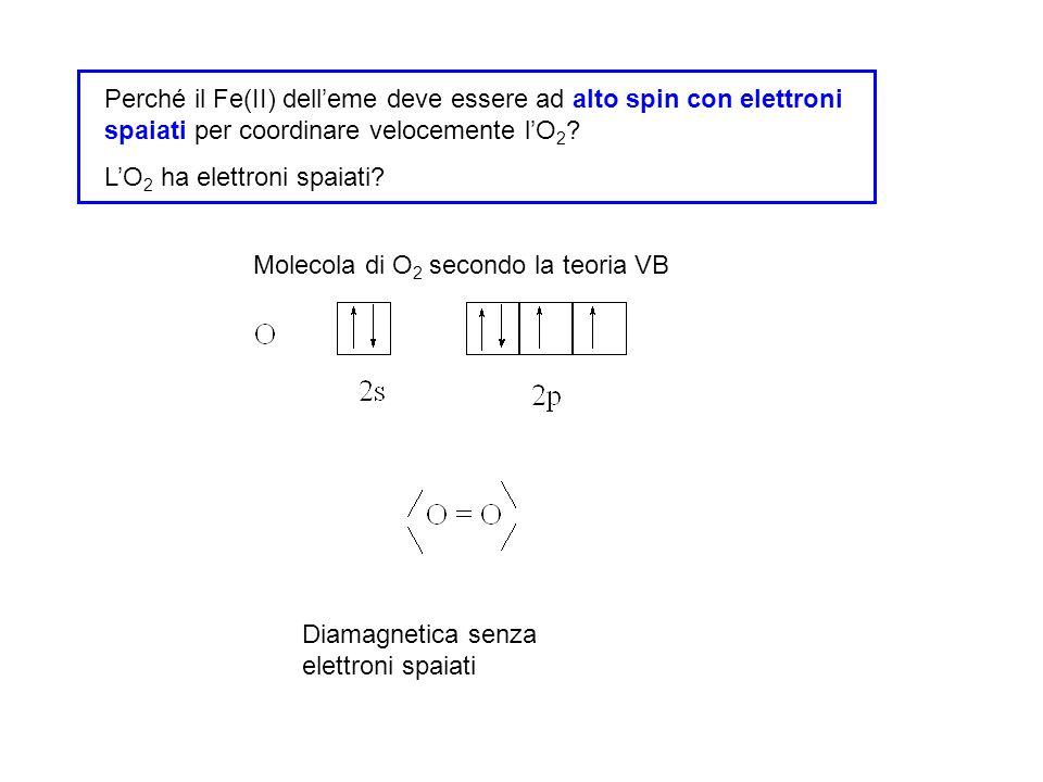 Perché il Fe(II) dell'eme deve essere ad alto spin con elettroni spaiati per coordinare velocemente l'O2