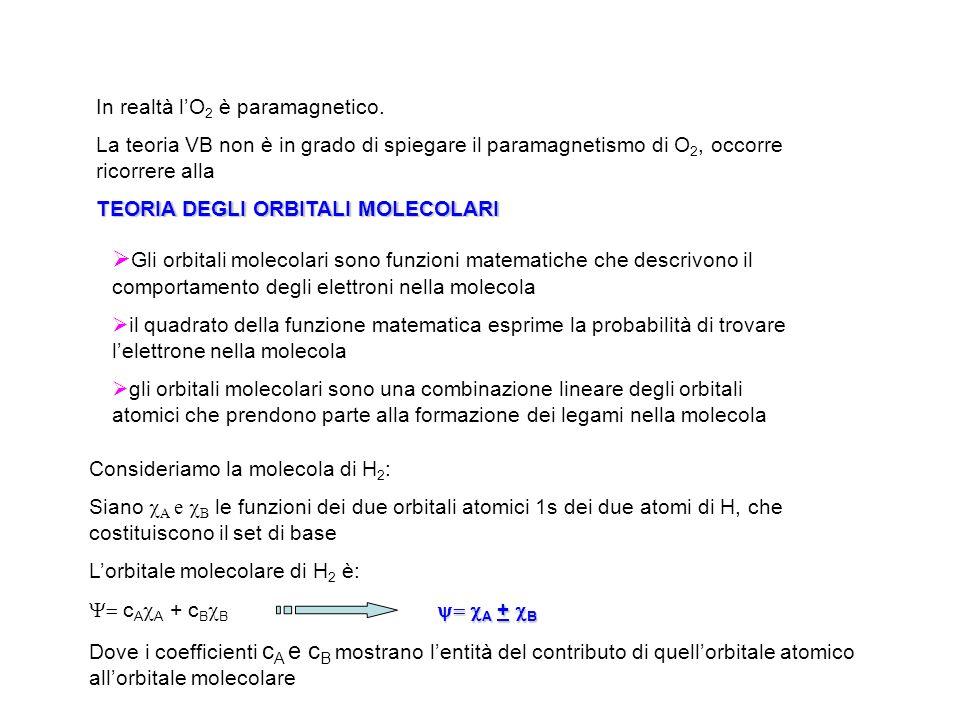In realtà l'O2 è paramagnetico.
