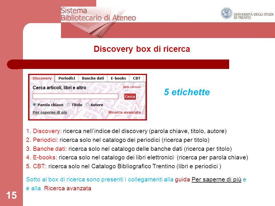 Discovery box di ricerca