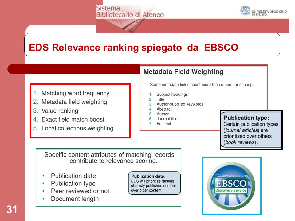 EDS Relevance ranking spiegato da EBSCO
