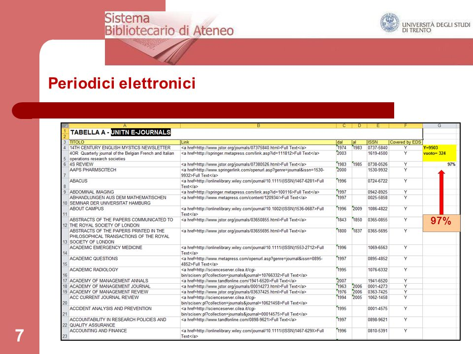 Periodici elettronici