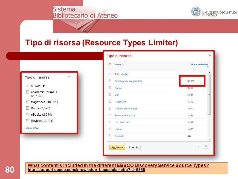 Tipo di risorsa (Resource Types Limiter)
