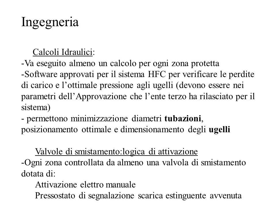 Ingegneria Calcoli Idraulici: