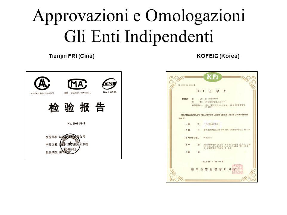 Approvazioni e Omologazioni