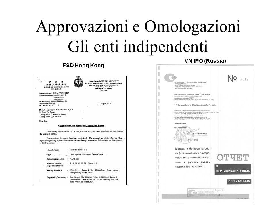 Approvazioni e Omologazioni Gli enti indipendenti