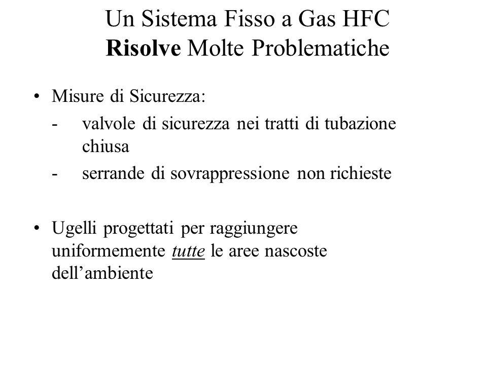 Un Sistema Fisso a Gas HFC Risolve Molte Problematiche