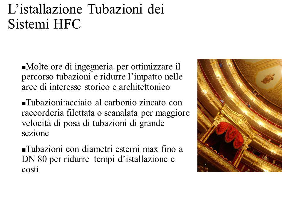 L'istallazione Tubazioni dei Sistemi HFC