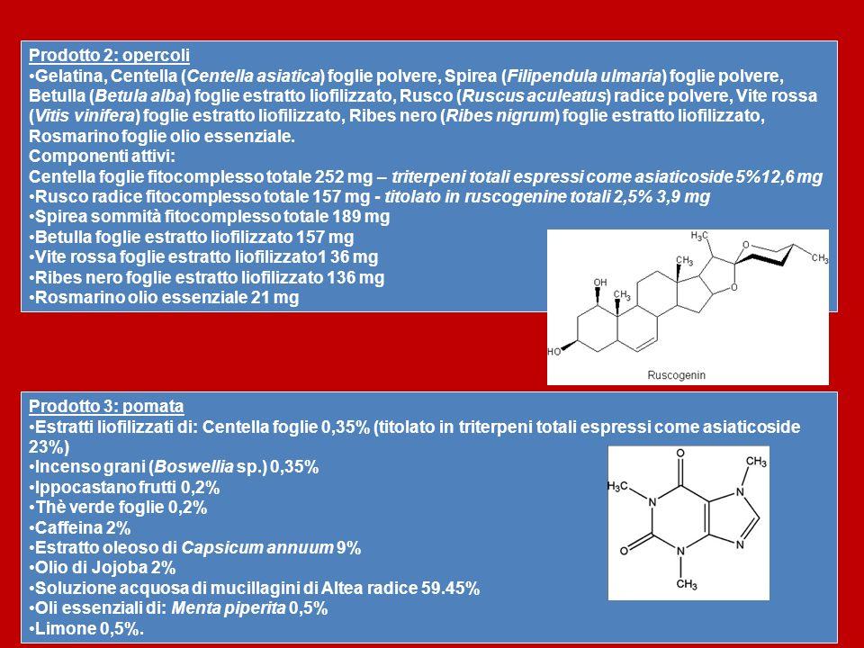 Prodotto 3: pomata Estratti liofilizzati di: Centella foglie 0,35% (titolato in triterpeni totali espressi come asiaticoside 23%)