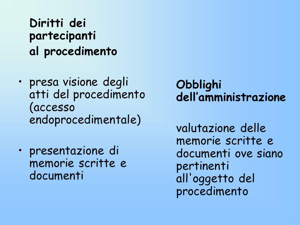 Diritti dei partecipanti