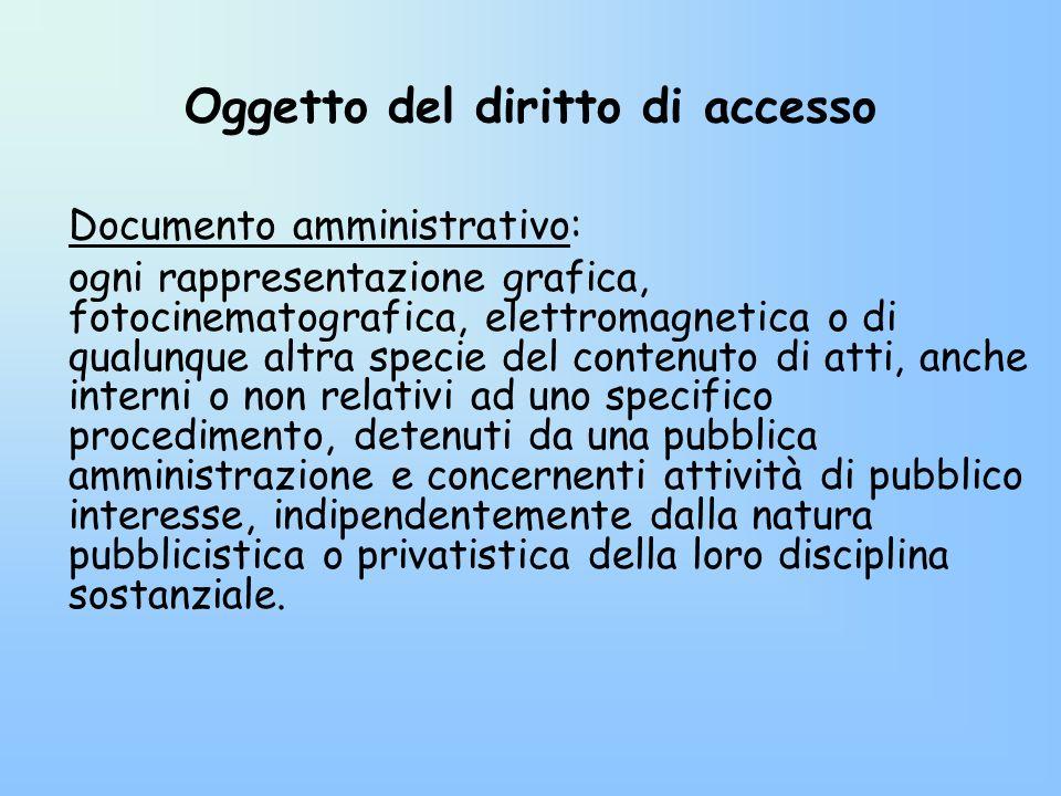 Oggetto del diritto di accesso