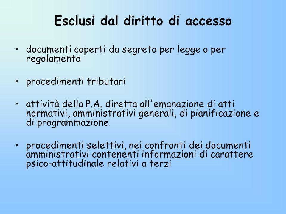 Esclusi dal diritto di accesso