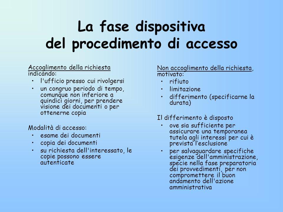 La fase dispositiva del procedimento di accesso