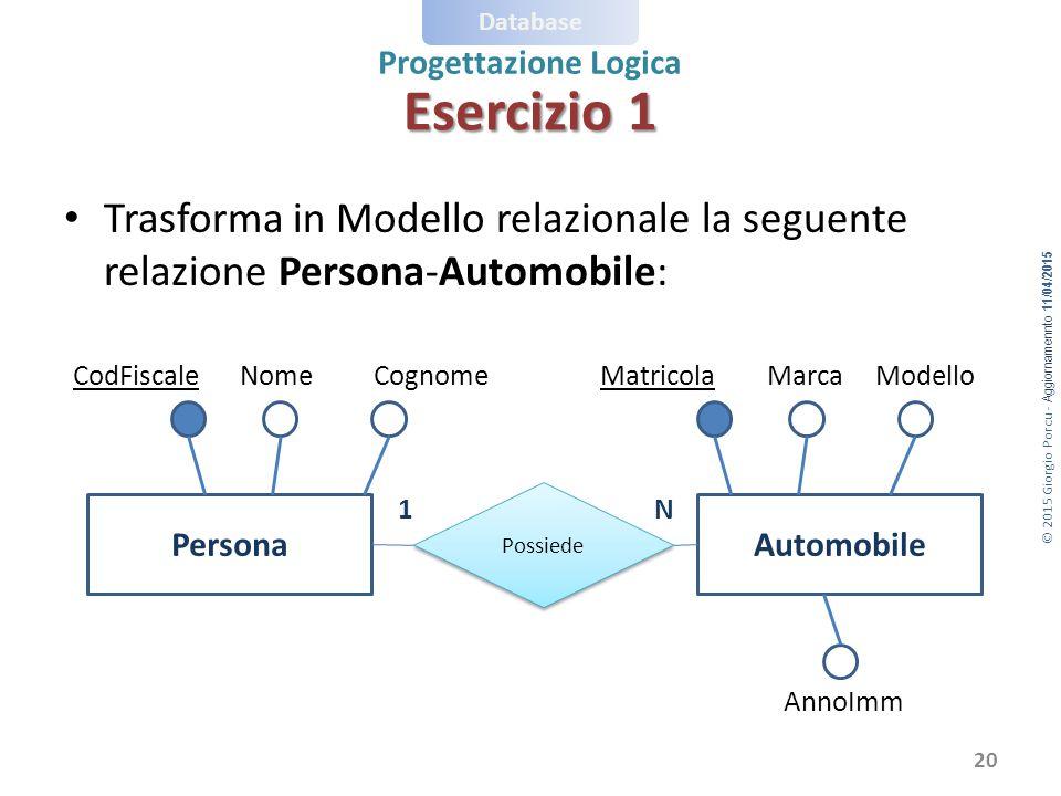 Esercizio 1 Trasforma in Modello relazionale la seguente relazione Persona-Automobile: CodFiscale.