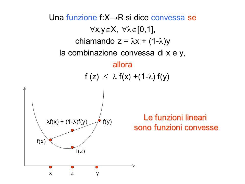 Le funzioni lineari sono funzioni convesse