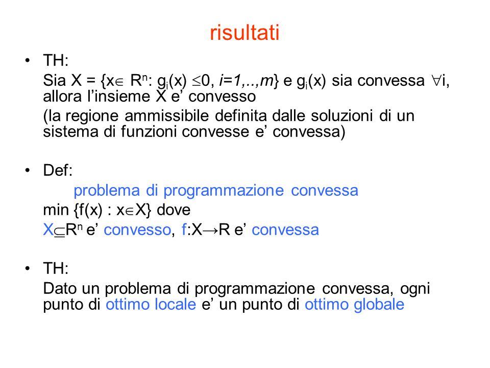risultati TH: Sia X = {x Rn: gi(x) 0, i=1,..,m} e gi(x) sia convessa i, allora l'insieme X e' convesso.