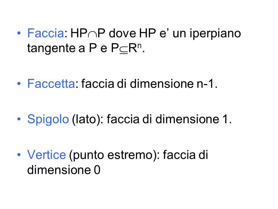 Faccia: HPP dove HP e' un iperpiano tangente a P e PRn.