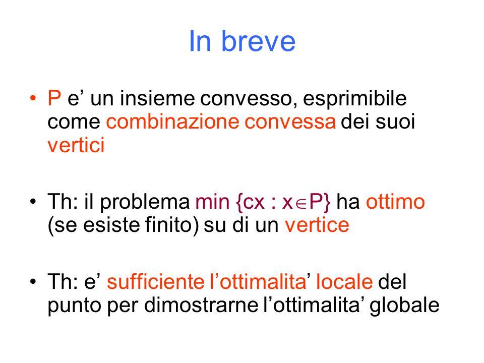 In breve P e' un insieme convesso, esprimibile come combinazione convessa dei suoi vertici.