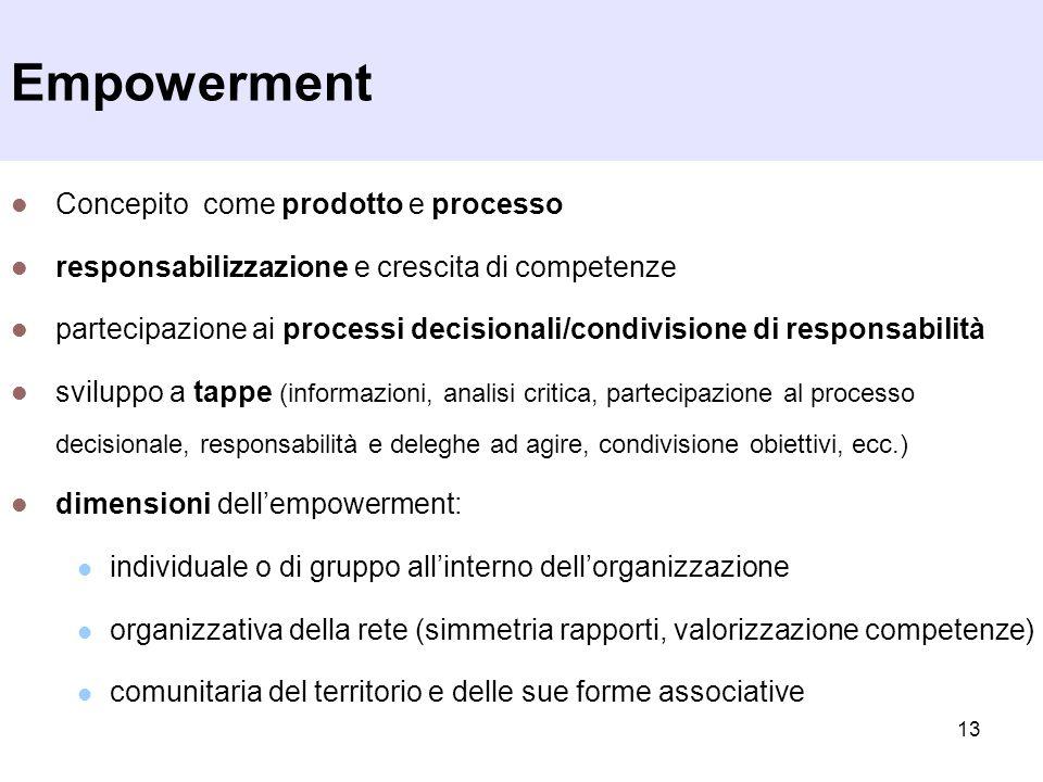 Empowerment Concepito come prodotto e processo