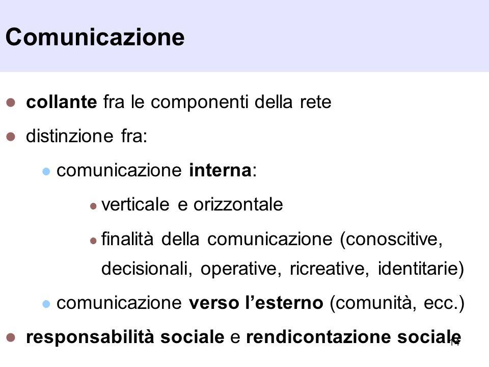 Comunicazione collante fra le componenti della rete distinzione fra: