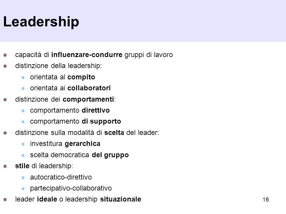 Leadership capacità di influenzare-condurre gruppi di lavoro