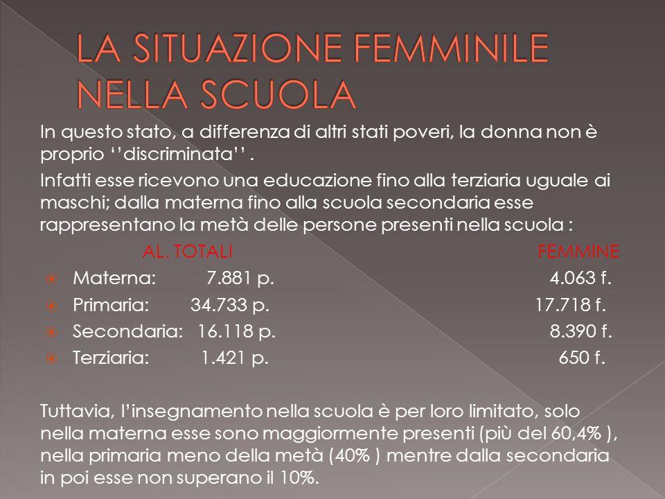 LA SITUAZIONE FEMMINILE NELLA SCUOLA
