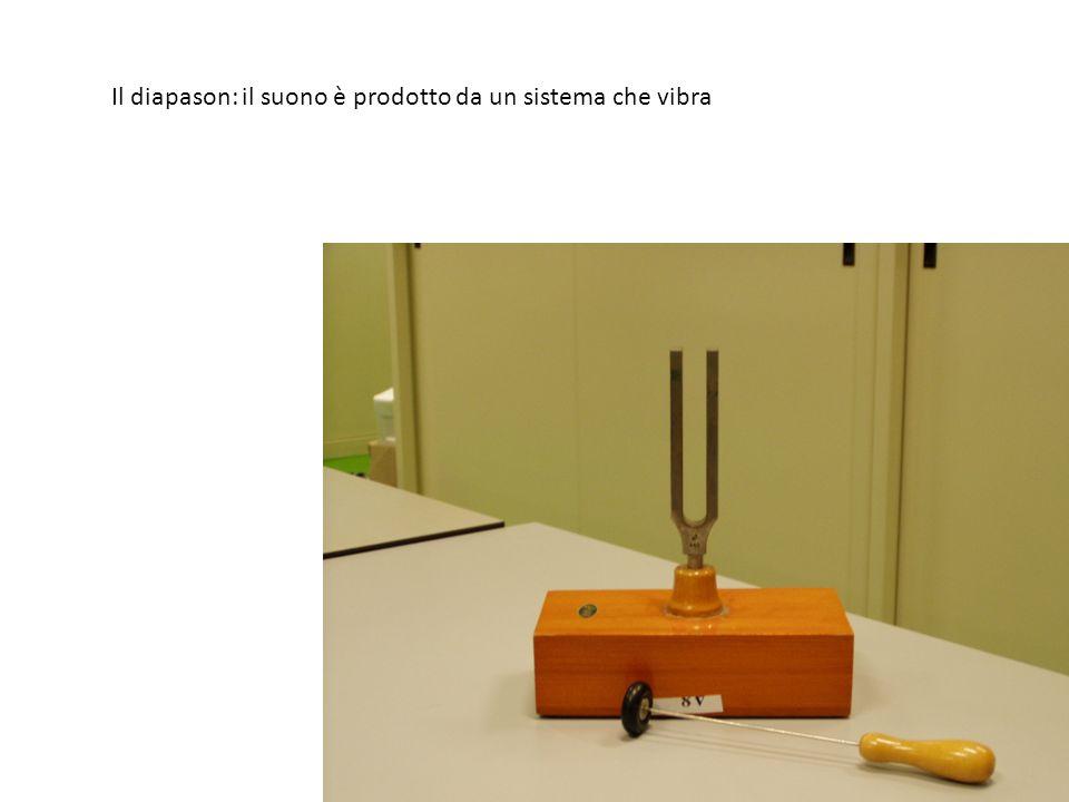 Il diapason: il suono è prodotto da un sistema che vibra