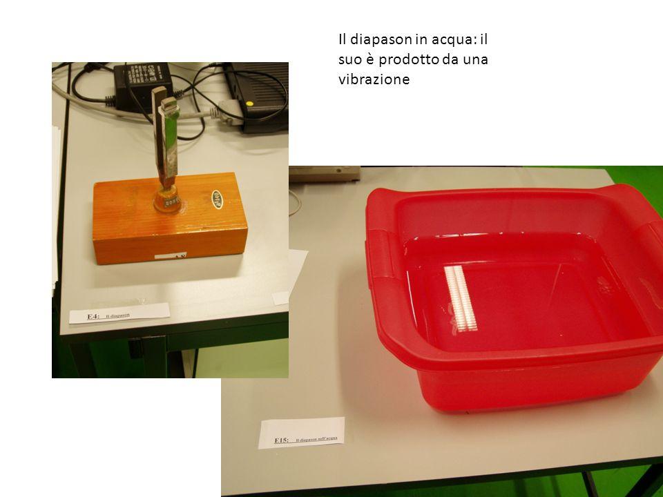 Il diapason in acqua: il suo è prodotto da una vibrazione