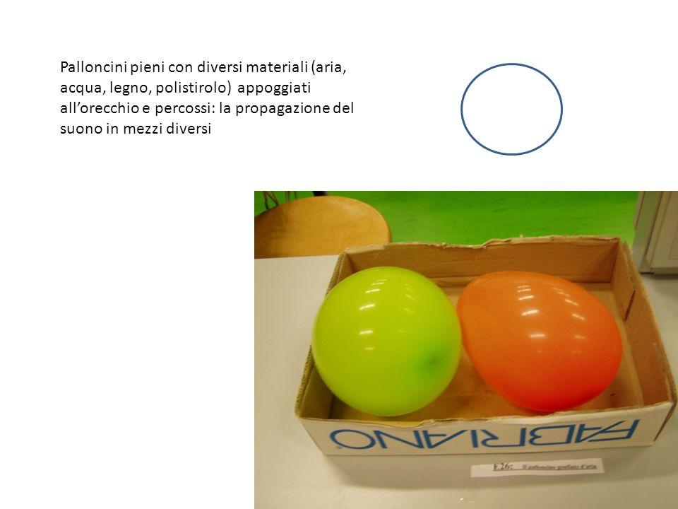 Palloncini pieni con diversi materiali (aria, acqua, legno, polistirolo) appoggiati all'orecchio e percossi: la propagazione del suono in mezzi diversi