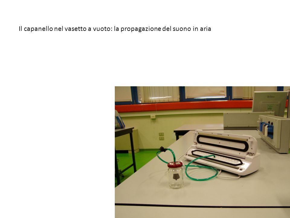 Il capanello nel vasetto a vuoto: la propagazione del suono in aria