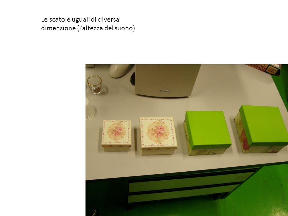 Le scatole uguali di diversa dimensione (l'altezza del suono)