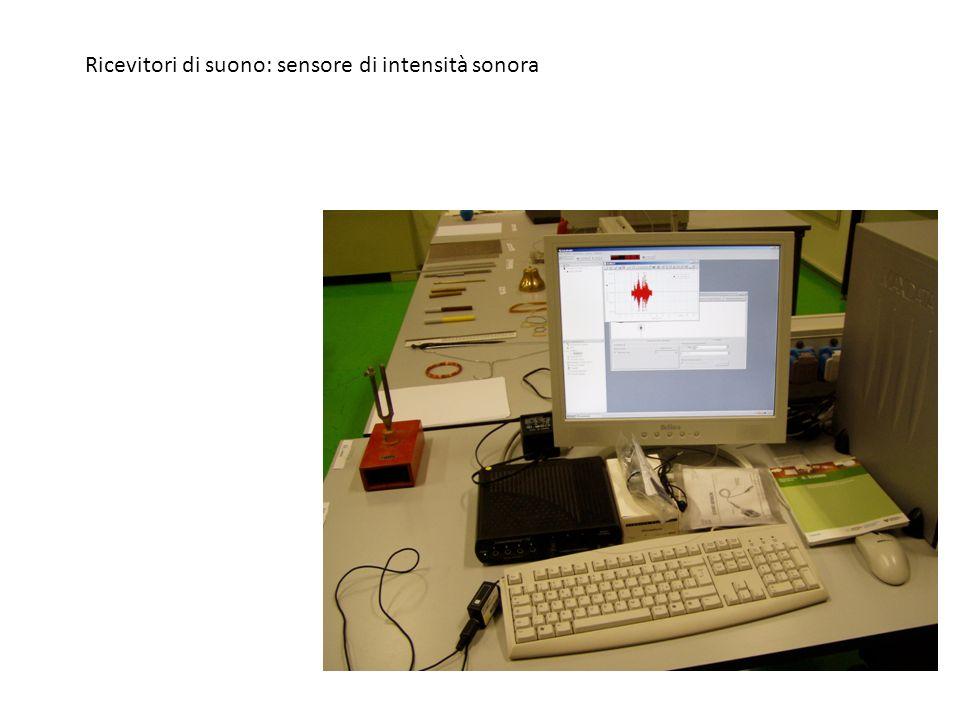 Ricevitori di suono: sensore di intensità sonora