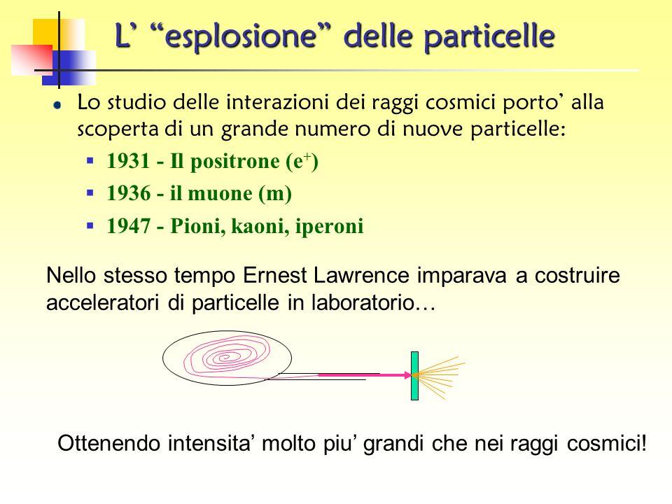 L' esplosione delle particelle