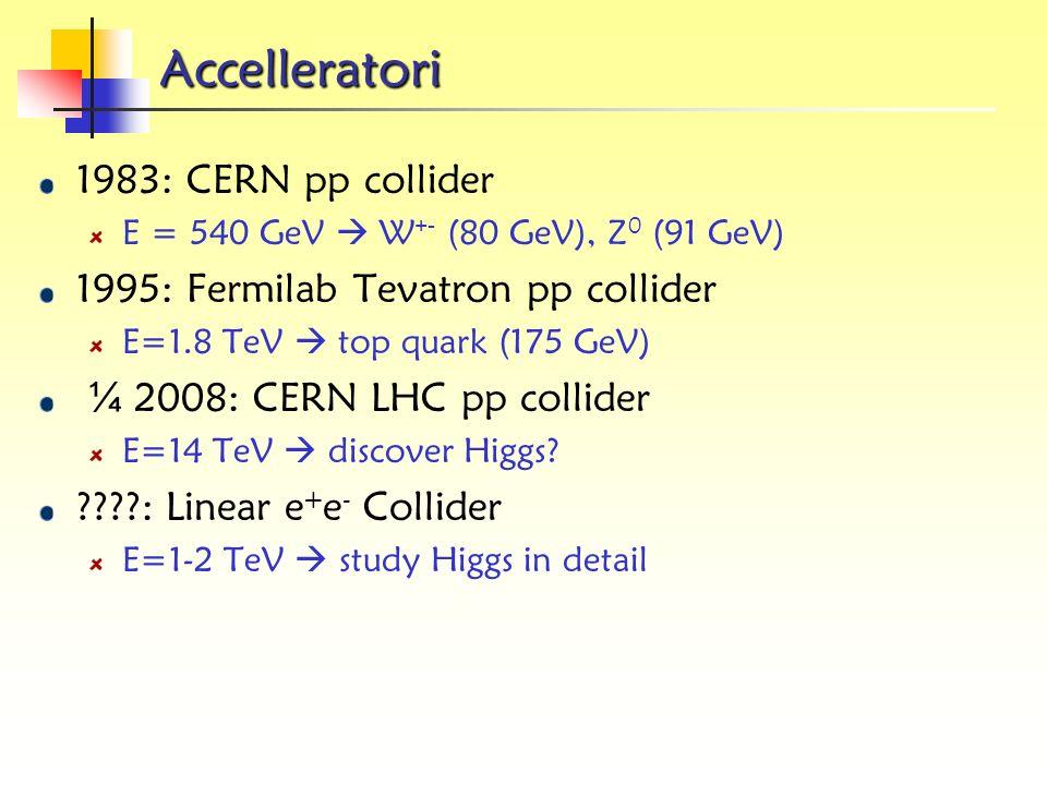 Accelleratori 1983: CERN pp collider
