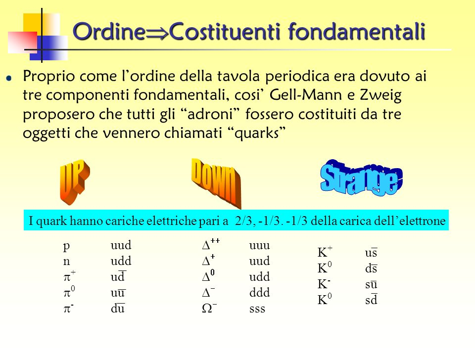 OrdineCostituenti fondamentali