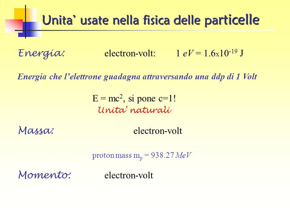 Unita' usate nella fisica delle particelle