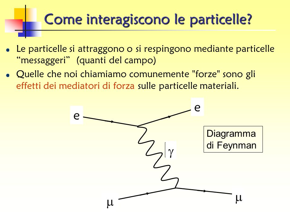 Come interagiscono le particelle