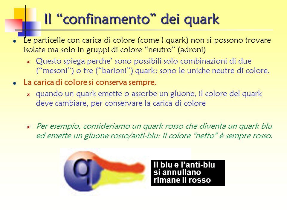 Il confinamento dei quark