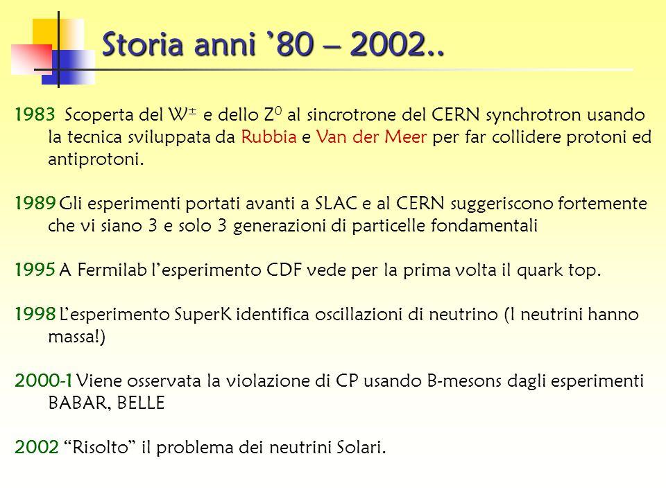 Storia anni '80 – 2002..