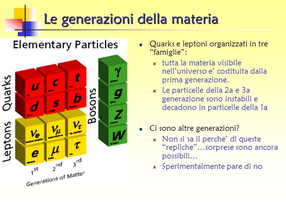 Le generazioni della materia