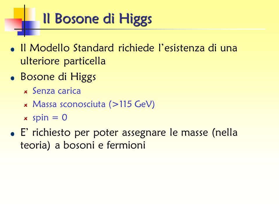 Il Bosone di HiggsIl Modello Standard richiede l'esistenza di una ulteriore particella. Bosone di Higgs.