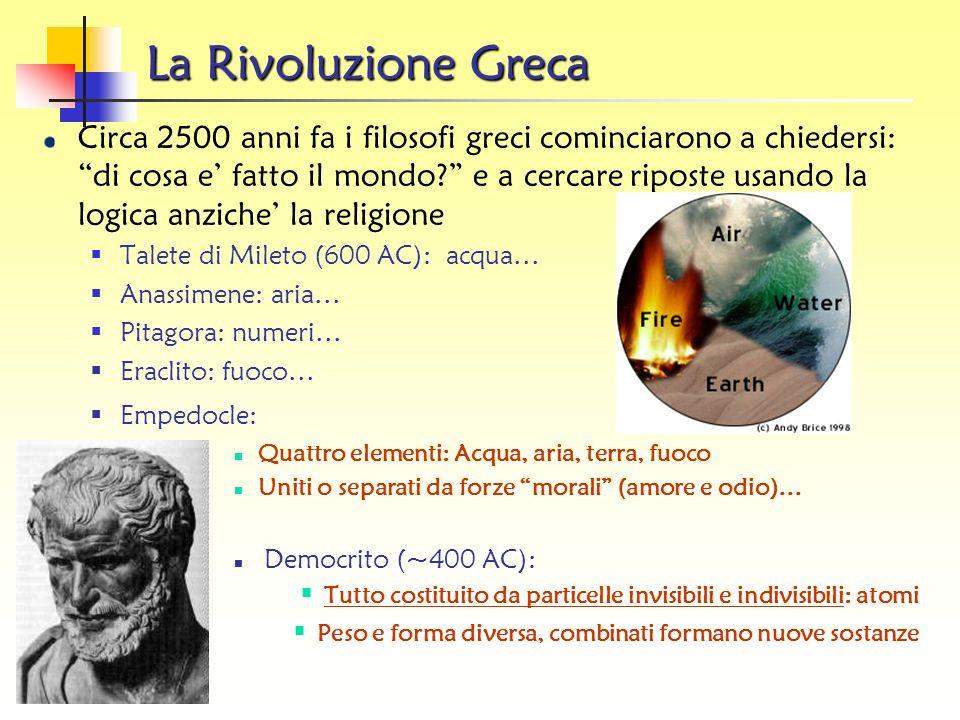 La Rivoluzione Greca