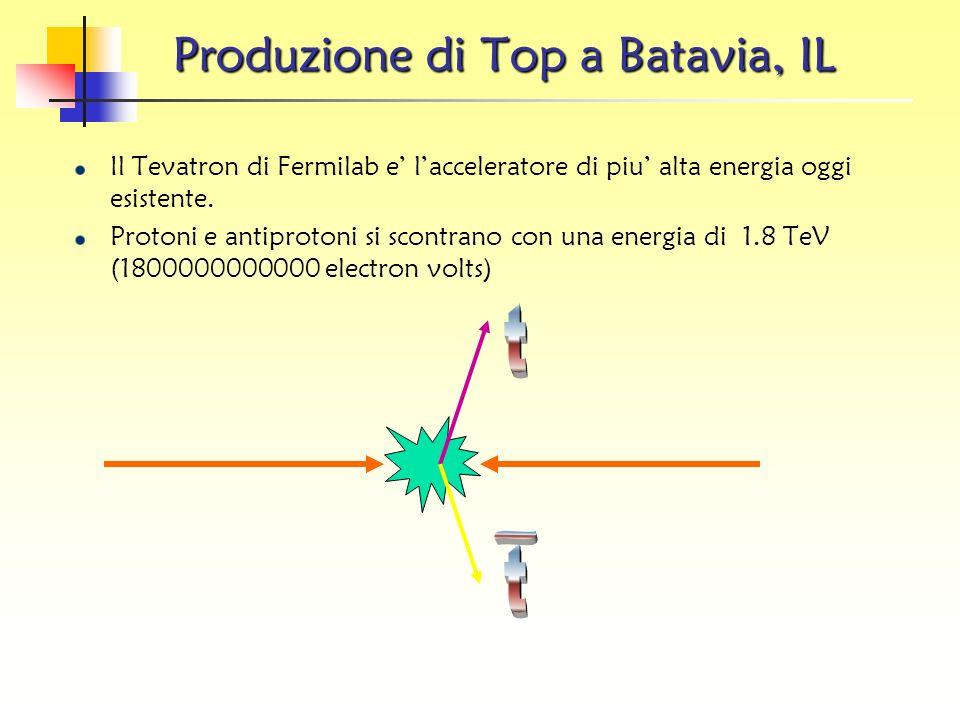 Produzione di Top a Batavia, IL