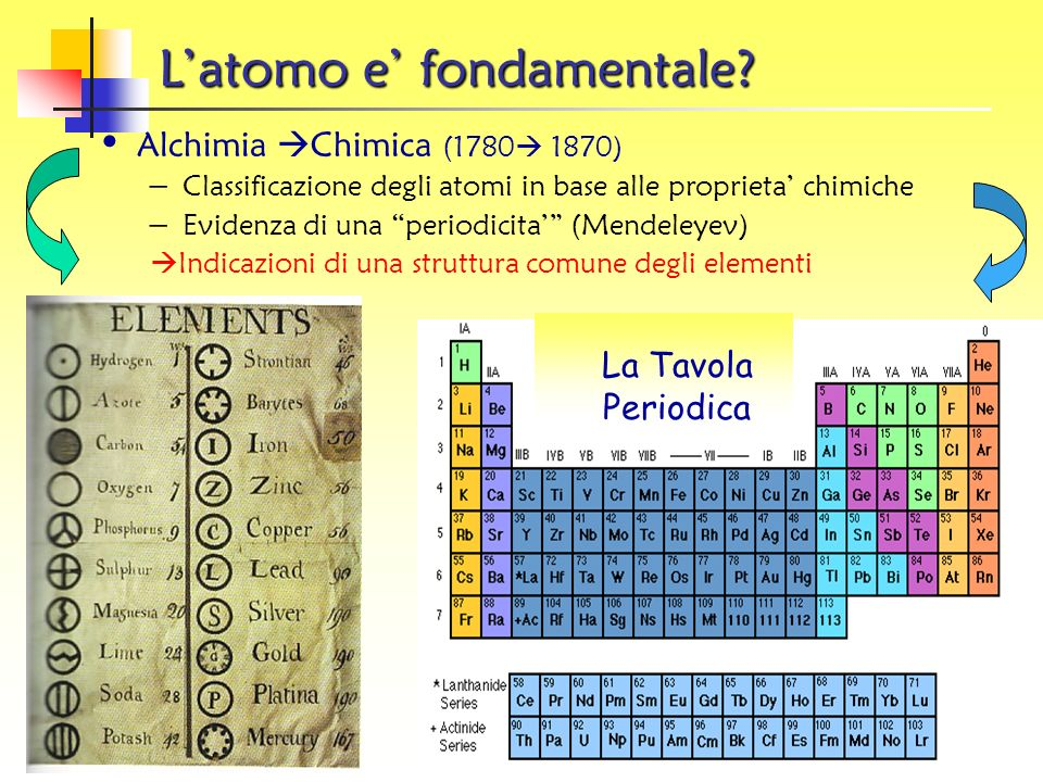 L'atomo e' fondamentale